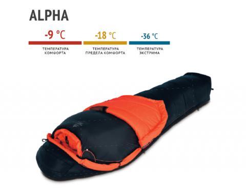 Спальный мешок Alexika Alpha platinum