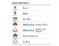 Кемпинговая палатка Alexika Nevada 4 (green)-3