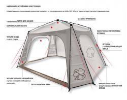 Кемпинговый тент-шатер Greenell Таерк быстросборный (95469-230-00)-2