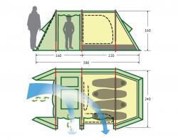 Кемпинговая палатка KSL Barel 4-2