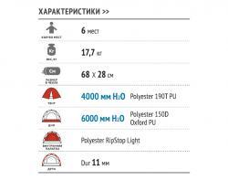 Кемпинговая палатка Alexika Maxima 6 Luxe (green)-4