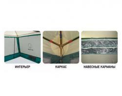 Кемпинговый тент-шатер Greenell Веранда комфорт V2 -5