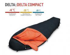 Спальный мешок Alexika Delta Compact platinum