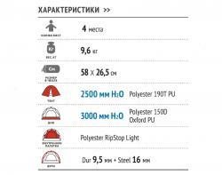 Кемпинговая палатка KSL Barel 4-3