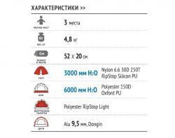 Экстремальная палатка Alexika Matrix 3-3